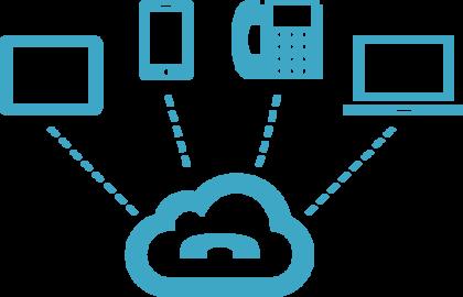 VoIP - Hosted Telefonie cloud telefonie