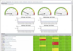 bewaking en monitoring systemen GOsensit